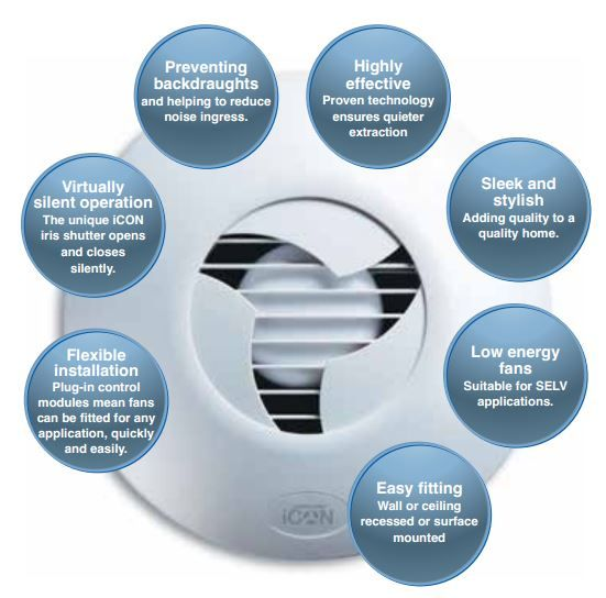 Airflow Icon Eco 15 72683501 100mm Extractor Fan 76m3 Hr 21l S